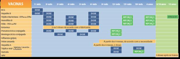 tabela-vacinas-sabara-pequena